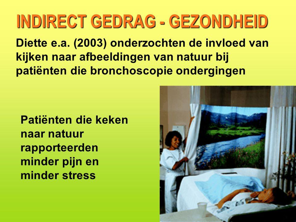 INDIRECT GEDRAG - GEZONDHEID Diette e.a.