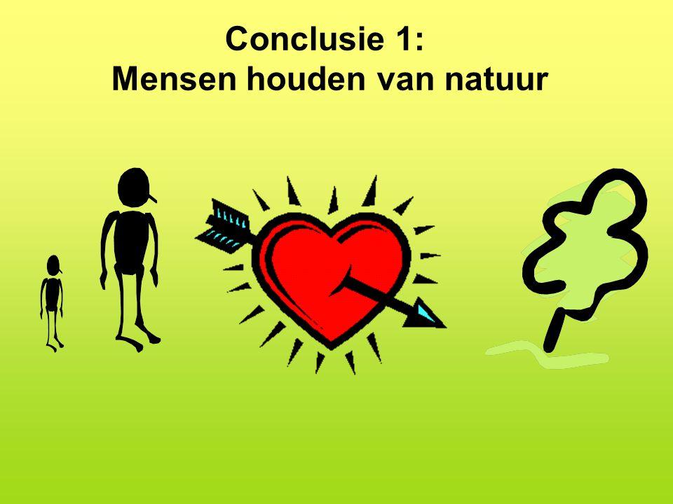 Conclusie 1: Mensen houden van natuur