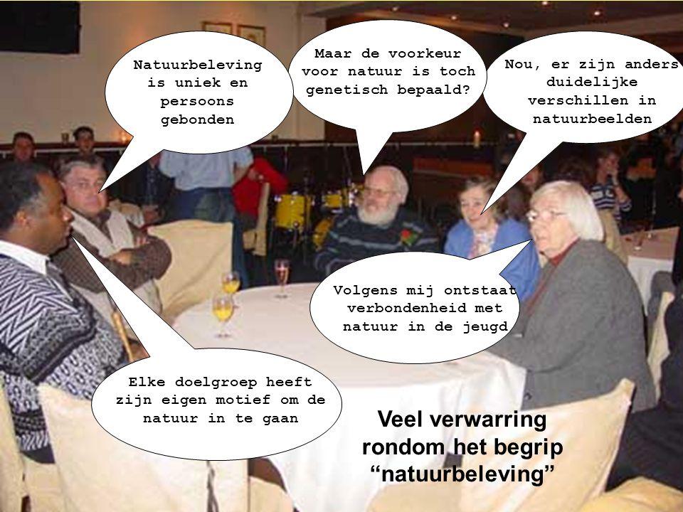 Iedereen heeft een beetje gelijk, maar spreekt over verschillende aspecten van natuurbeleving
