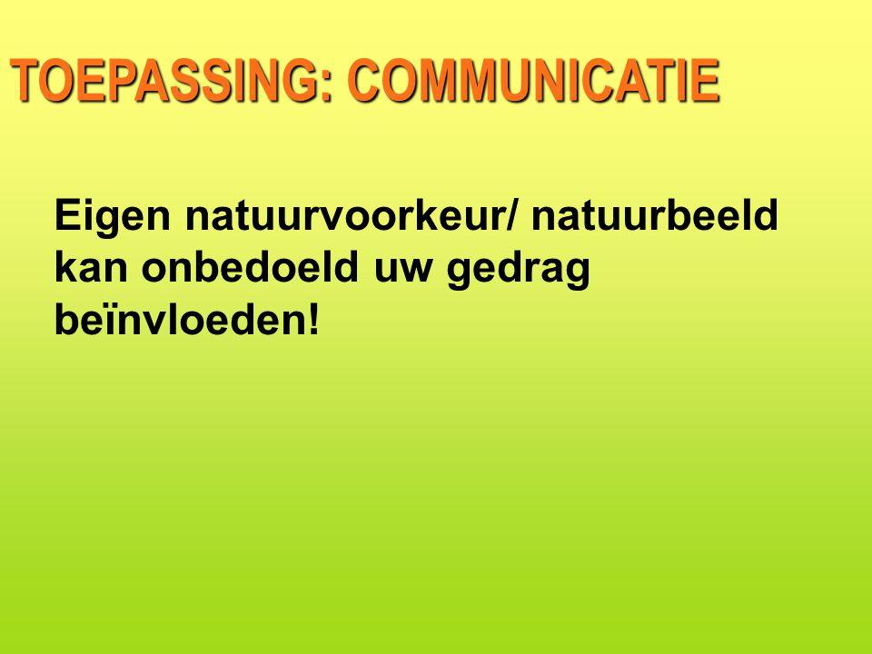 Eigen natuurvoorkeur/ natuurbeeld kan onbedoeld uw gedrag beïnvloeden! TOEPASSING: COMMUNICATIE