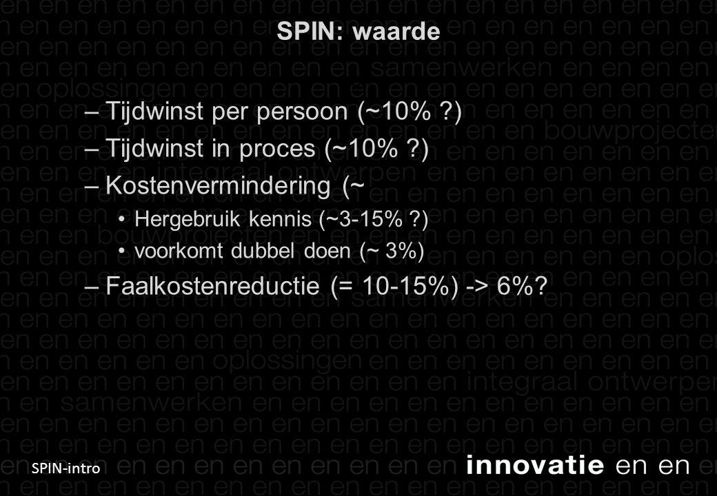 SPIN-intro SPIN: waarde 18 –Tijdwinst per persoon (~10% ?) –Tijdwinst in proces (~10% ?) –Kostenvermindering (~ •Hergebruik kennis (~3-15% ?) •voorkom