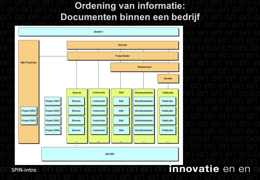 SPIN-intro Ordening van informatie: Documenten binnen een bedrijf 21