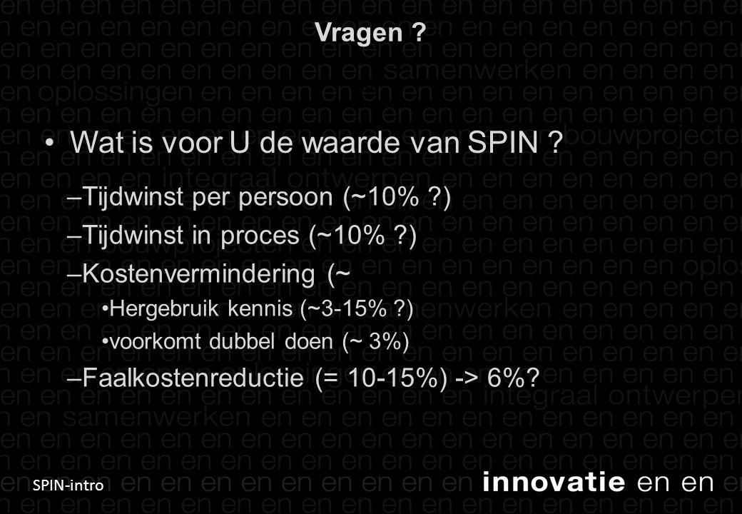 SPIN-intro Vragen ? 39 •Wat is voor U de waarde van SPIN ? –Tijdwinst per persoon (~10% ?) –Tijdwinst in proces (~10% ?) –Kostenvermindering (~ •Herge