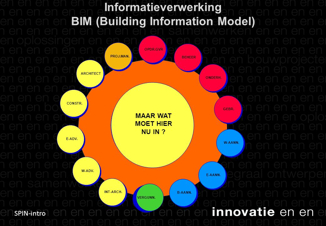 SPIN-intro Informatieverwerking BIM (Building Information Model) 9 ARCHITECT PROJ.MAN.