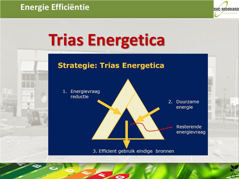 Energie Efficiëntie Trias Energetica