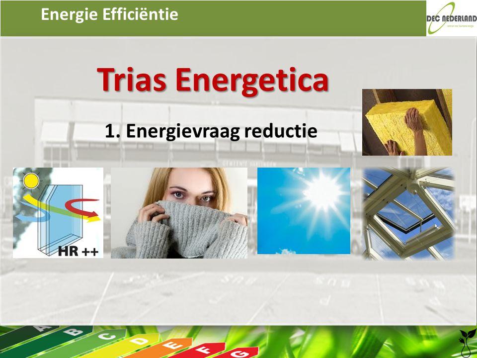 Energie Efficiëntie Trias Energetica 1. Energievraag reductie