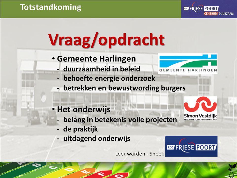 Totstandkoming Vraag/opdracht • Gemeente Harlingen - duurzaamheid in beleid - behoefte energie onderzoek - betrekken en bewustwording burgers • Het on