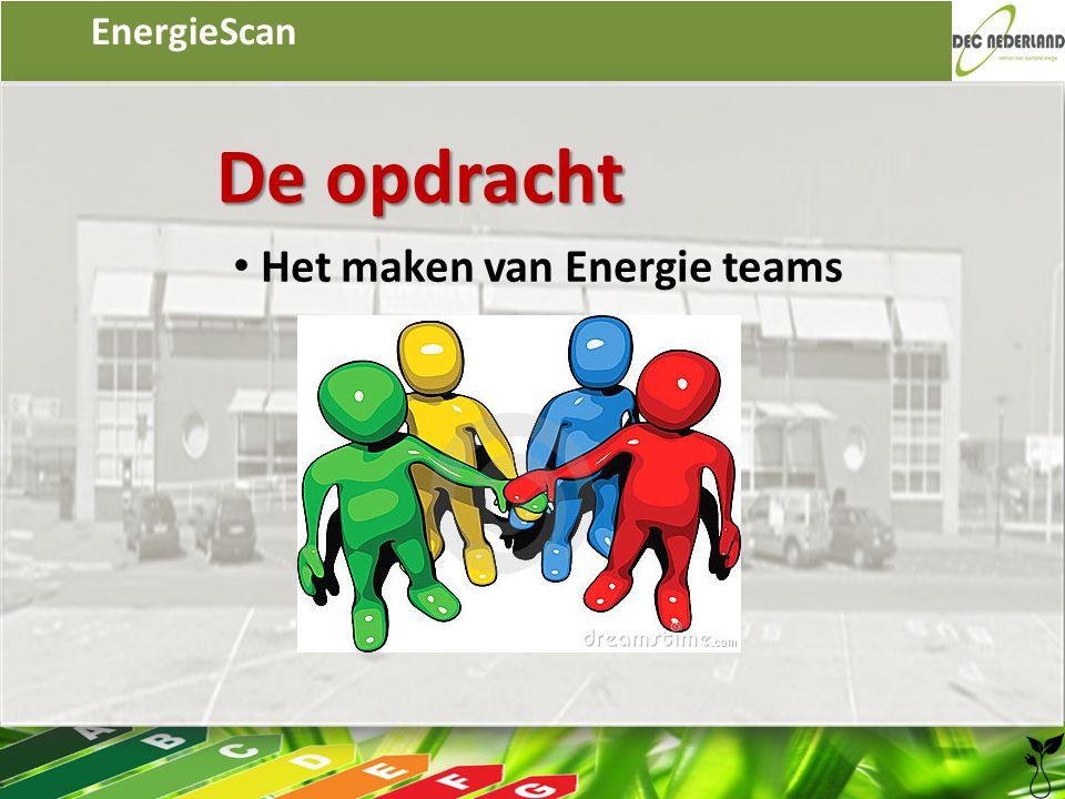 EnergieScan De opdracht • Het maken van Energie teams
