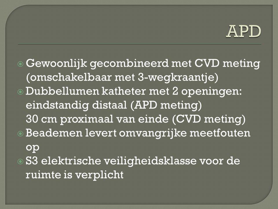  Gewoonlijk gecombineerd met CVD meting (omschakelbaar met 3-wegkraantje)  Dubbellumen katheter met 2 openingen: eindstandig distaal (APD meting) 30