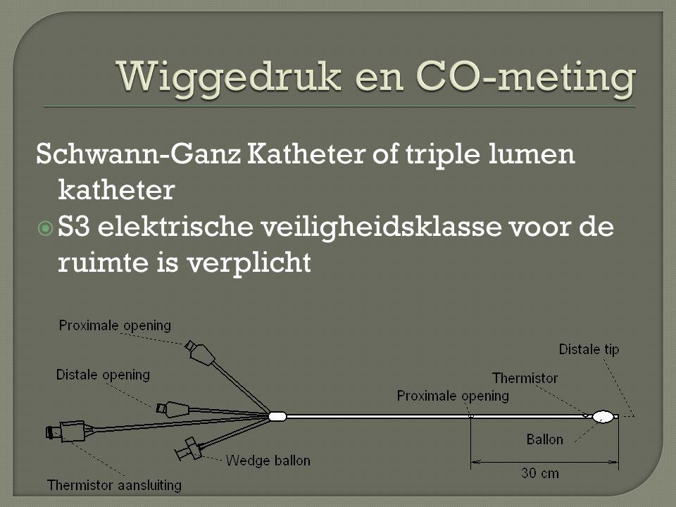 Schwann-Ganz Katheter of triple lumen katheter  S3 elektrische veiligheidsklasse voor de ruimte is verplicht