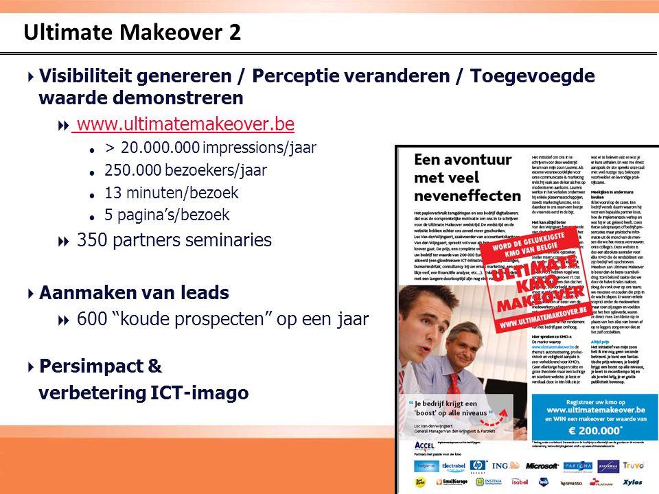Ultimate Makeover 2 18  Visibiliteit genereren / Perceptie veranderen / Toegevoegde waarde demonstreren  www.ultimatemakeover.be www.ultimatemakeover.be  > 20.000.000 impressions/jaar  250.000 bezoekers/jaar  13 minuten/bezoek  5 pagina's/bezoek  350 partners seminaries  Aanmaken van leads  600 koude prospecten op een jaar  Persimpact & verbetering ICT-imago