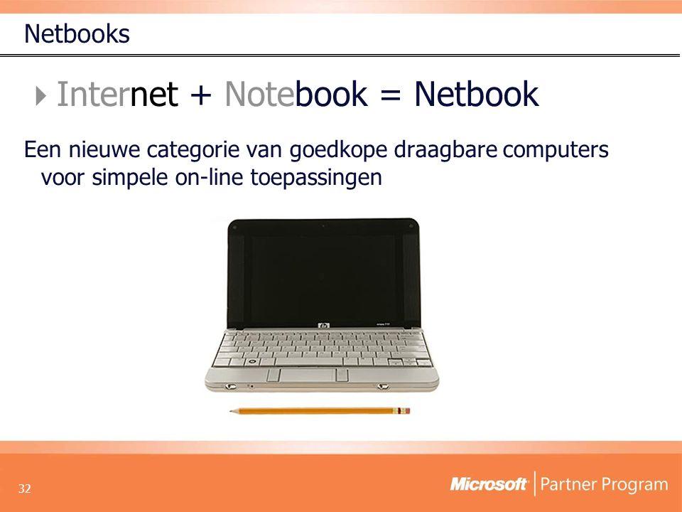 Netbooks  Internet + Notebook = Netbook Een nieuwe categorie van goedkope draagbare computers voor simpele on-line toepassingen 32