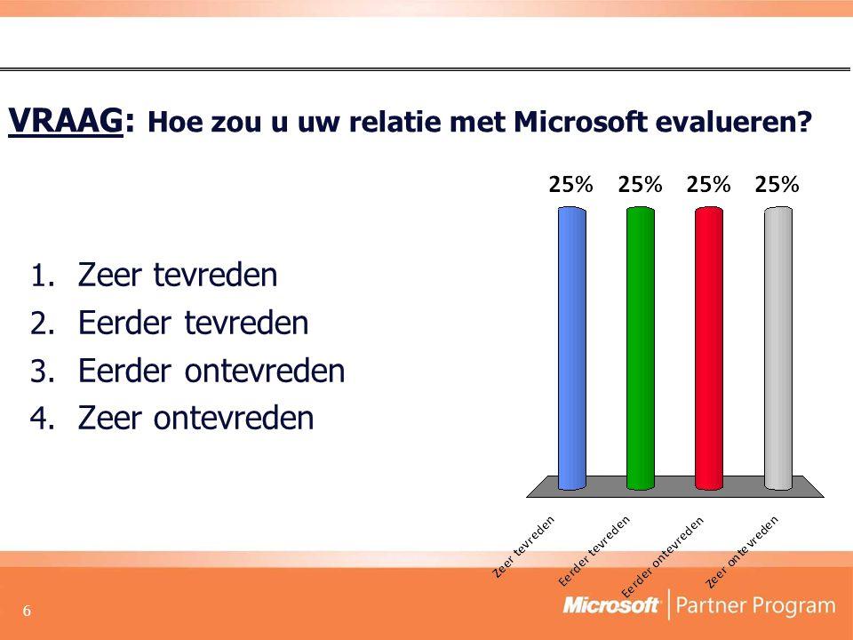 VRAAG: Hoe zou u uw relatie met Microsoft evalueren.