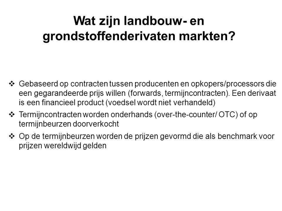 Wat zijn landbouw- en grondstoffenderivaten markten.