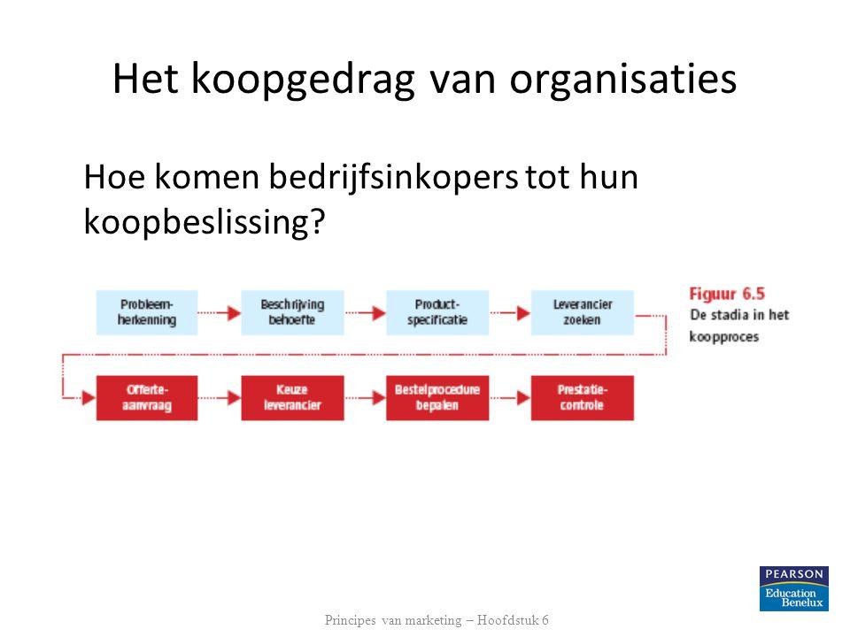 Het koopgedrag van organisaties Hoe komen bedrijfsinkopers tot hun koopbeslissing? Principes van marketing – Hoofdstuk 6