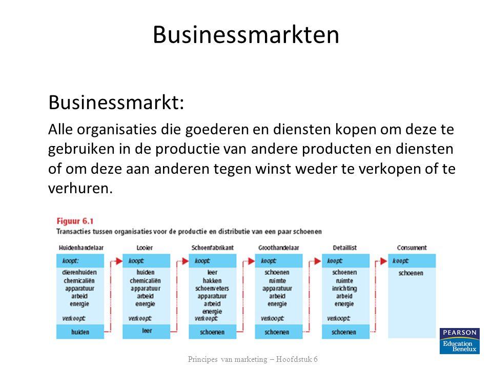 Businessmarkten Businessmarkt: Alle organisaties die goederen en diensten kopen om deze te gebruiken in de productie van andere producten en diensten