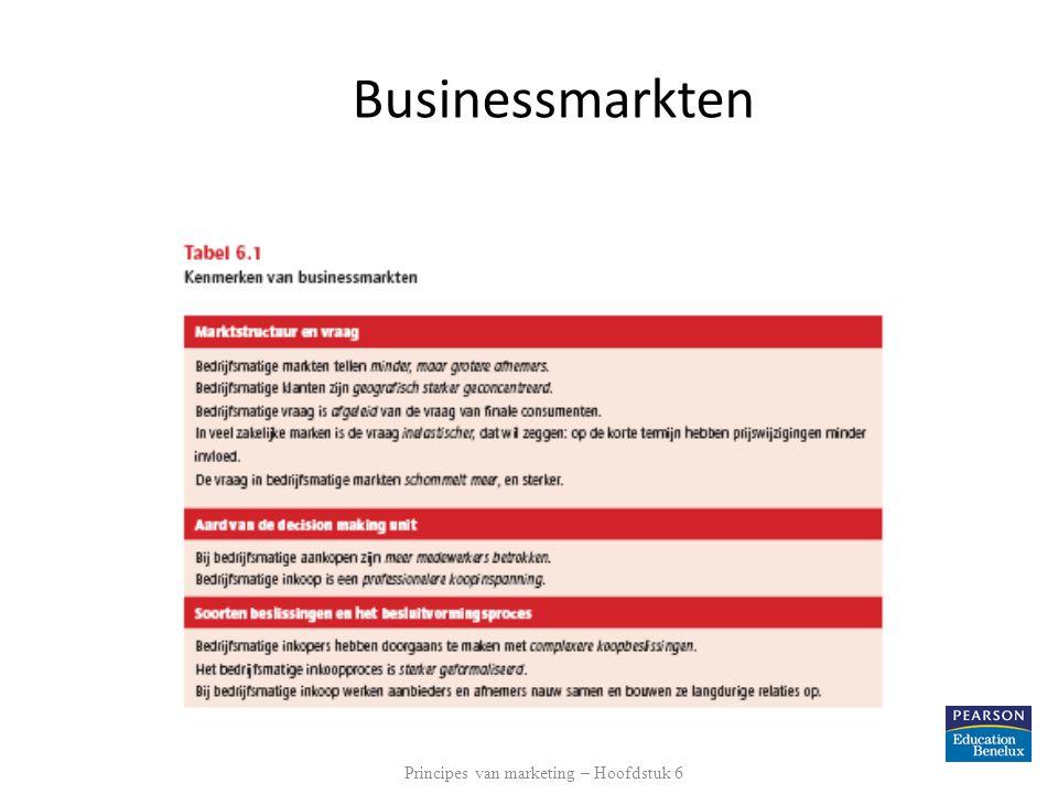 Het koopgedrag van organisaties Principes van marketing – Hoofdstuk 6