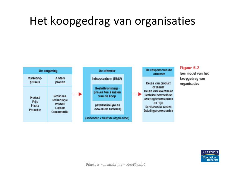 Het koopgedrag van organisaties De belangrijkste soorten koopsituaties Principes van marketing – Hoofdstuk 6