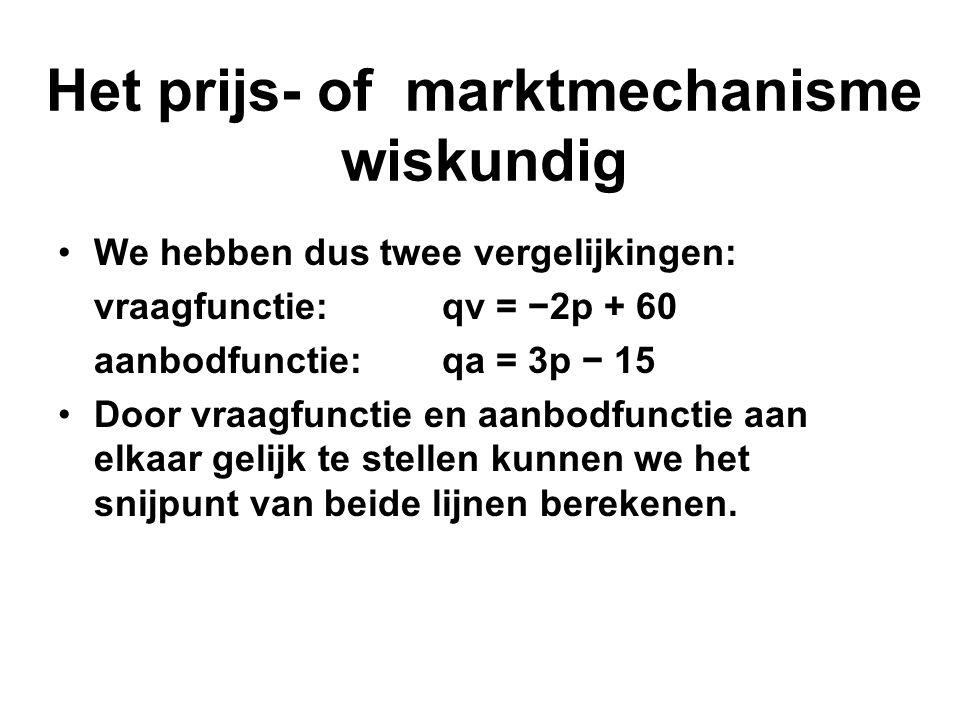 •We hebben dus twee vergelijkingen: vraagfunctie:qv = −2p + 60 aanbodfunctie:qa = 3p − 15 •Door vraagfunctie en aanbodfunctie aan elkaar gelijk te stellen kunnen we het snijpunt van beide lijnen berekenen.