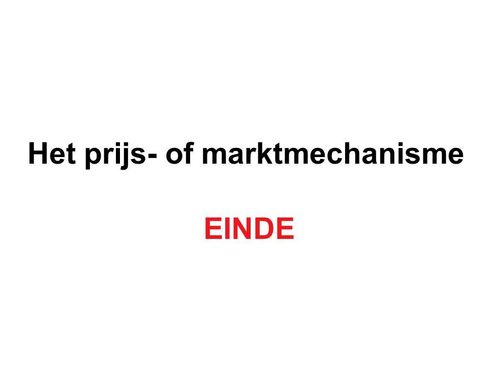 EINDE Het prijs- of marktmechanisme