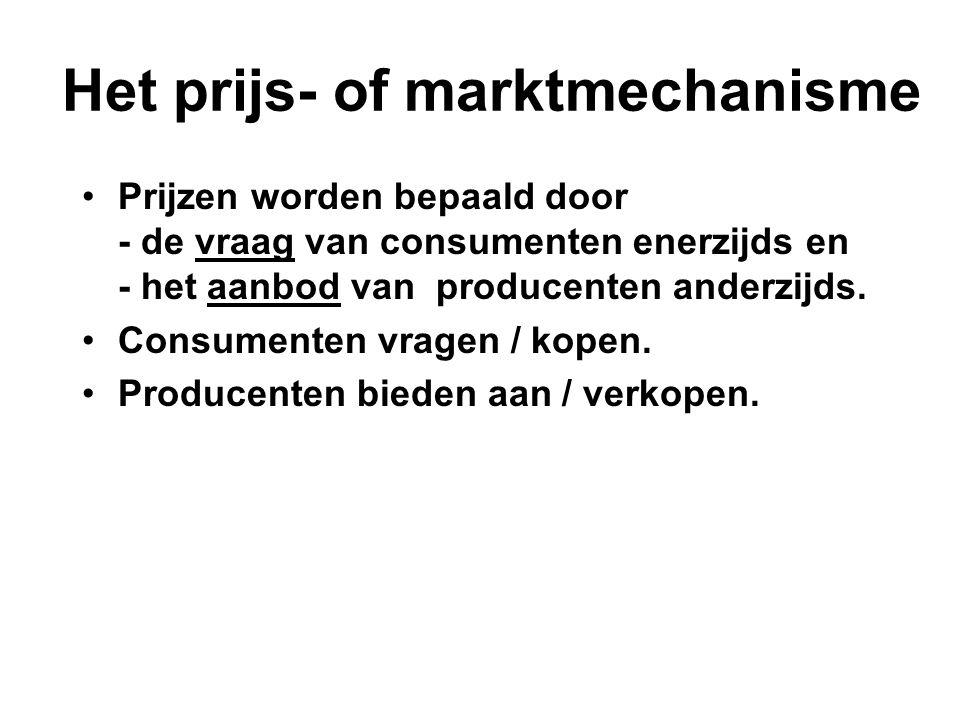 •Prijzen worden bepaald door - de vraag van consumenten enerzijds en - het aanbod van producenten anderzijds.