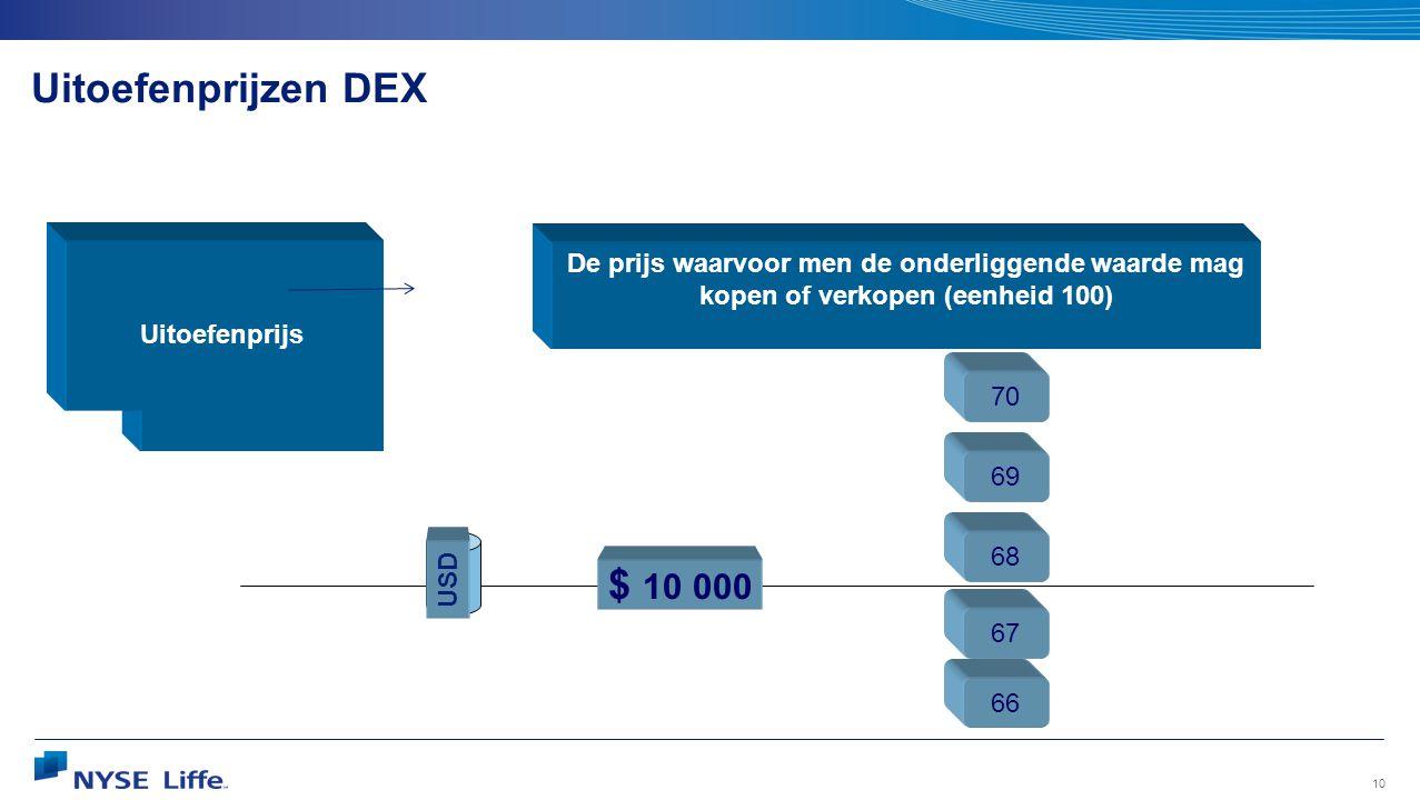 10 Uitoefenprijzen DEX Uitoefenprijs De prijs waarvoor men de onderliggende waarde mag kopen of verkopen (eenheid 100) $ 10 000 70 69 68 66 67 USD