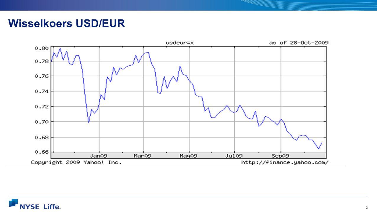 2 Wisselkoers USD/EUR