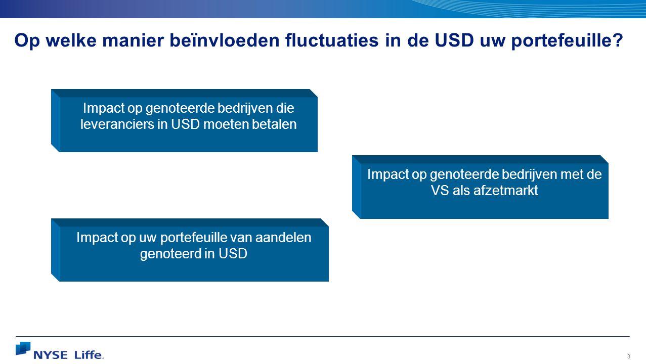3 Op welke manier beïnvloeden fluctuaties in de USD uw portefeuille? Impact op genoteerde bedrijven die leveranciers in USD moeten betalen Impact op u