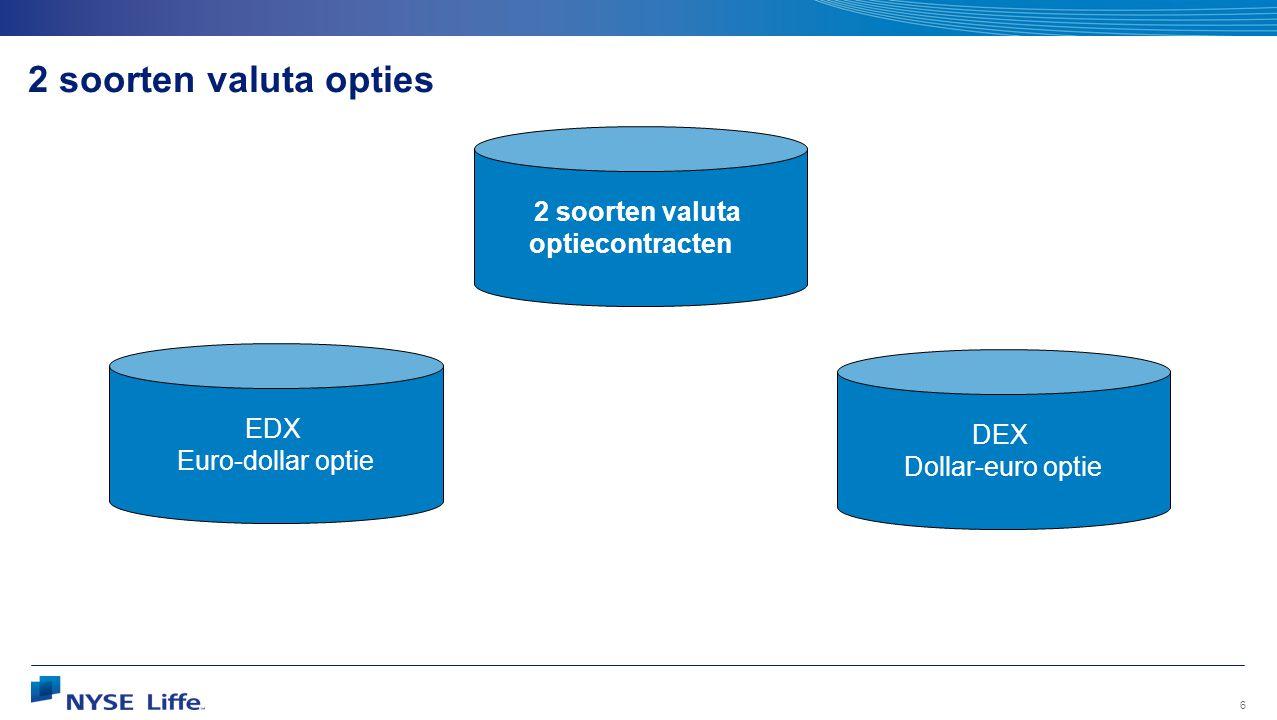 6 2 soorten valuta optiecontracten EDX Euro-dollar optie DEX Dollar-euro optie 2 soorten valuta opties