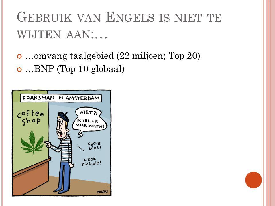 G EBRUIK VAN E NGELS IS NIET TE WIJTEN AAN :… …omvang taalgebied (22 miljoen; Top 20) …BNP (Top 10 globaal)