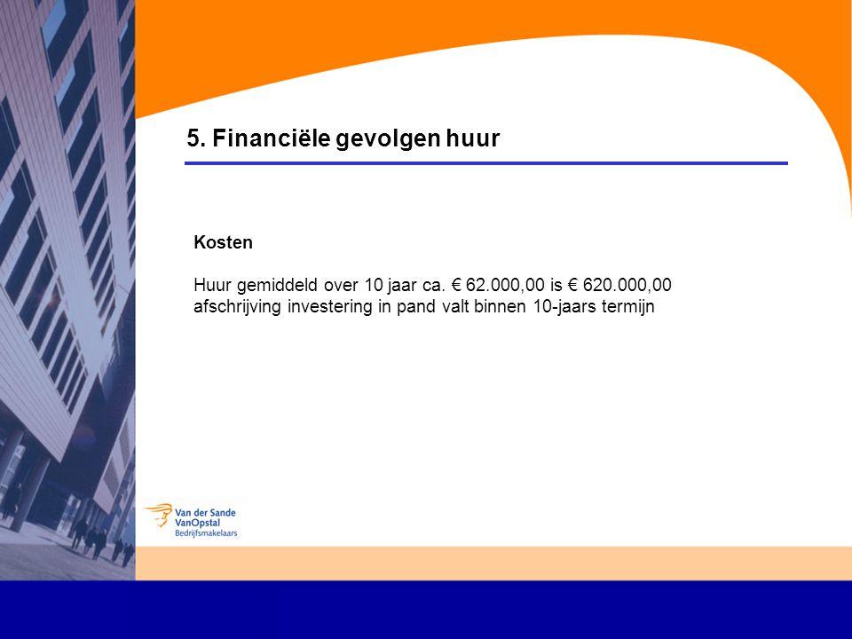 5.Financiële gevolgen huur Kosten Huur gemiddeld over 10 jaar ca.