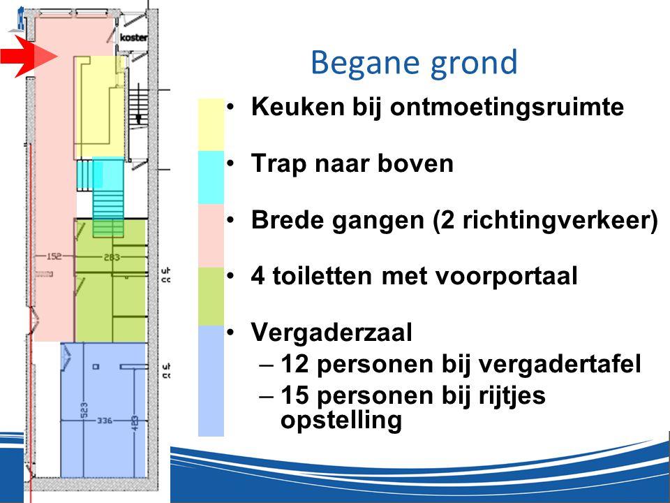 Begane grond •Keuken bij ontmoetingsruimte •Trap naar boven •Brede gangen (2 richtingverkeer) •4 toiletten met voorportaal •Vergaderzaal –12 personen bij vergadertafel –15 personen bij rijtjes opstelling