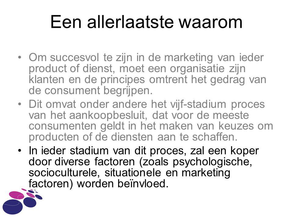 Een allerlaatste waarom •Om succesvol te zijn in de marketing van ieder product of dienst, moet een organisatie zijn klanten en de principes omtrent het gedrag van de consument begrijpen.