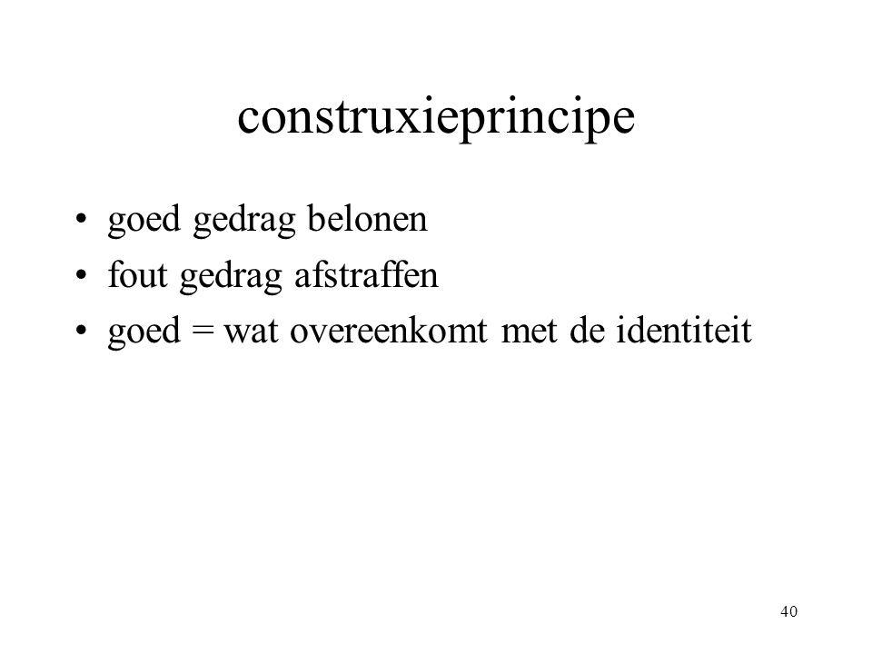 40 construxieprincipe •goed gedrag belonen •fout gedrag afstraffen •goed = wat overeenkomt met de identiteit