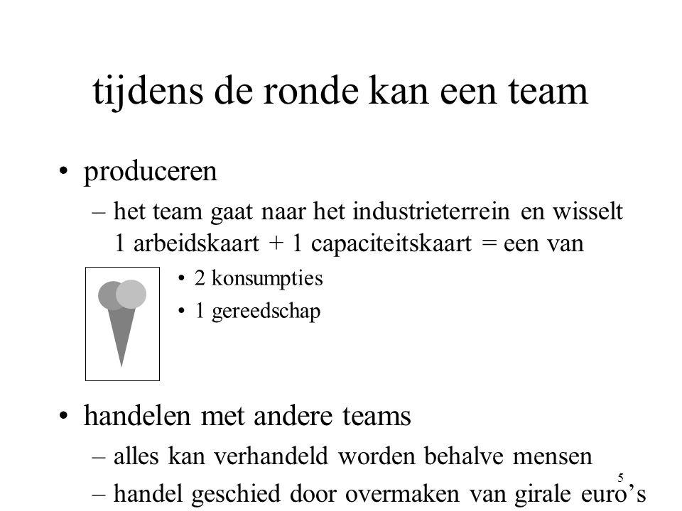 5 tijdens de ronde kan een team •produceren –het team gaat naar het industrieterrein en wisselt 1 arbeidskaart + 1 capaciteitskaart = een van •handelen met andere teams –alles kan verhandeld worden behalve mensen –handel geschied door overmaken van girale euro's •2 konsumpties •1 gereedschap