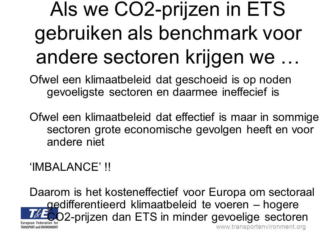 www.transportenvironment.org Als we CO2-prijzen in ETS gebruiken als benchmark voor andere sectoren krijgen we … Ofwel een klimaatbeleid dat geschoeid is op noden gevoeligste sectoren en daarmee ineffecief is Ofwel een klimaatbeleid dat effectief is maar in sommige sectoren grote economische gevolgen heeft en voor andere niet 'IMBALANCE' !.