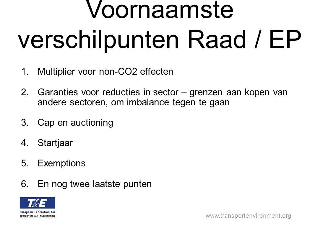 www.transportenvironment.org Voornaamste verschilpunten Raad / EP 1.Multiplier voor non-CO2 effecten 2.Garanties voor reducties in sector – grenzen aan kopen van andere sectoren, om imbalance tegen te gaan 3.Cap en auctioning 4.Startjaar 5.Exemptions 6.En nog twee laatste punten
