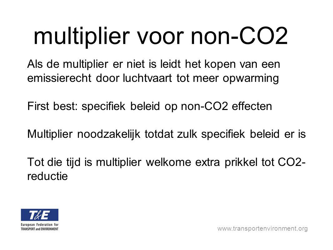 www.transportenvironment.org multiplier voor non-CO2 Als de multiplier er niet is leidt het kopen van een emissierecht door luchtvaart tot meer opwarming First best: specifiek beleid op non-CO2 effecten Multiplier noodzakelijk totdat zulk specifiek beleid er is Tot die tijd is multiplier welkome extra prikkel tot CO2- reductie