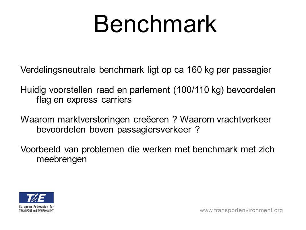 www.transportenvironment.org Benchmark Verdelingsneutrale benchmark ligt op ca 160 kg per passagier Huidig voorstellen raad en parlement (100/110 kg) bevoordelen flag en express carriers Waarom marktverstoringen creëeren .