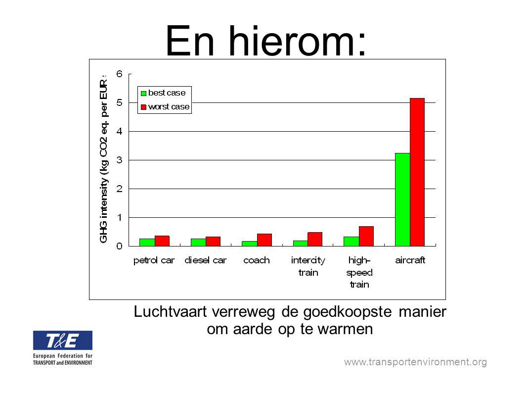 www.transportenvironment.org En hierom: Luchtvaart verreweg de goedkoopste manier om aarde op te warmen
