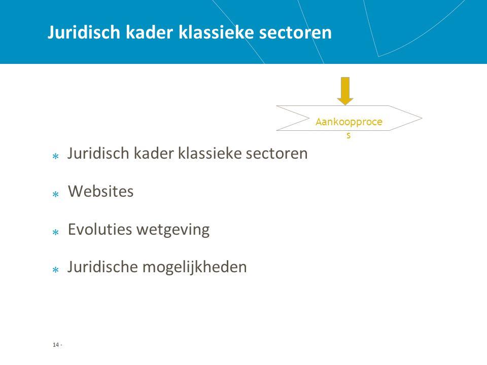 14 - Juridisch kader klassieke sectoren Websites Evoluties wetgeving Juridische mogelijkheden Aankoopproce s