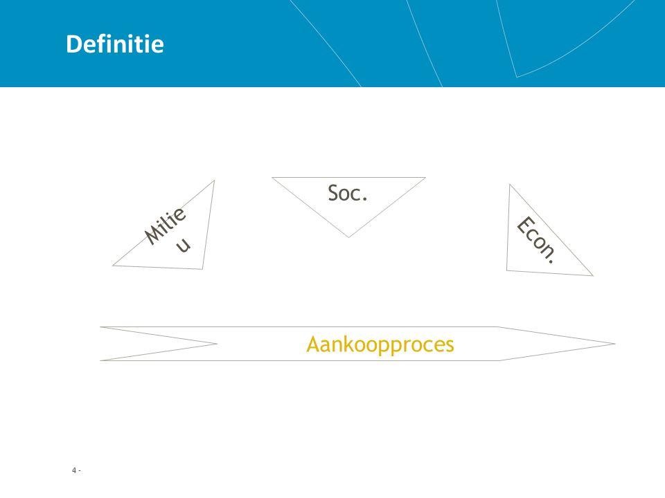 4 - Definitie Aankoopproces Milie u Soc. Econ.