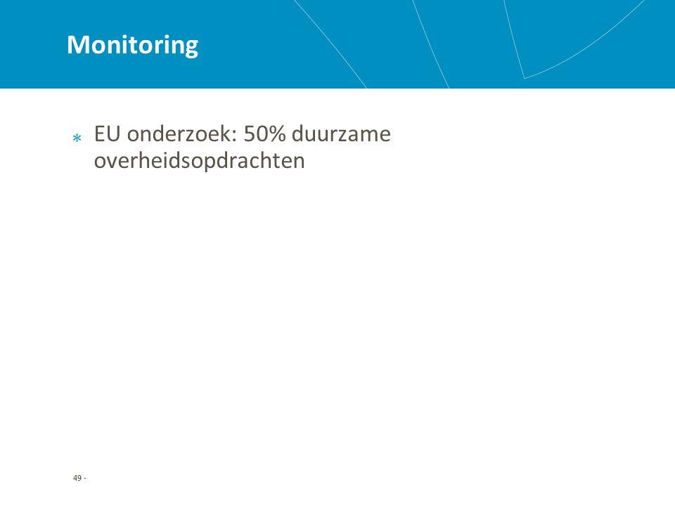 49 - Monitoring EU onderzoek: 50% duurzame overheidsopdrachten
