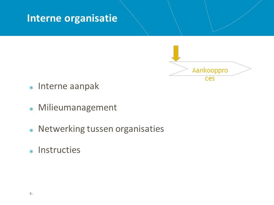 9 - Interne organisatie Interne aanpak Milieumanagement Netwerking tussen organisaties Instructies Aankooppro ces