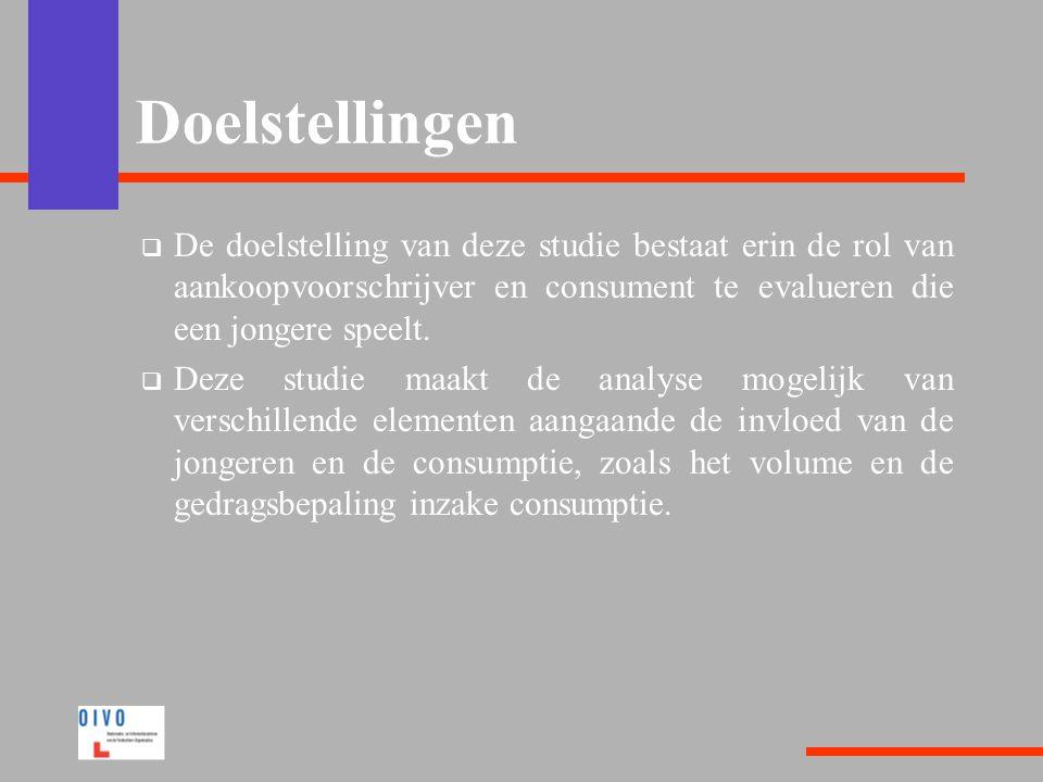 Methodologie  578 kwantitatieve interviews afgenomen via persoonlijke gesprekken met jongeren en ouders in België: 128 jongeren van 11 à 12 jaar, 200 jongeren van 15 à 18 jaar, 250 ouders met kinderen van 7-8 jaar, 9-10 jaar en meer).