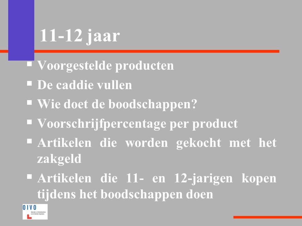 11-12 jaar  Voorgestelde producten  De caddie vullen  Wie doet de boodschappen.