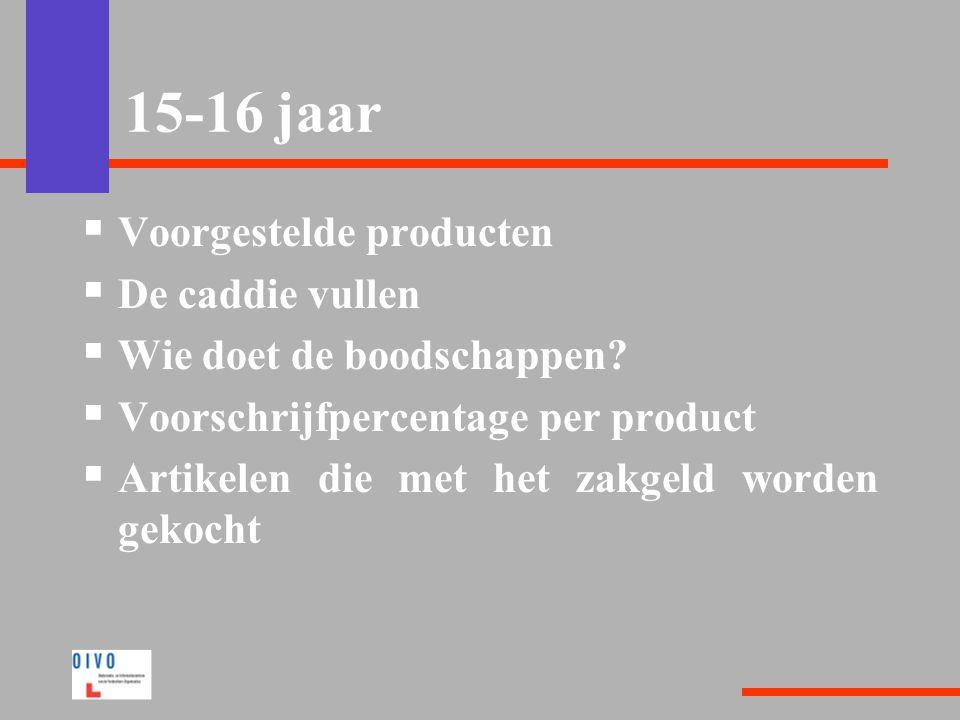 15-16 jaar  Voorgestelde producten  De caddie vullen  Wie doet de boodschappen.