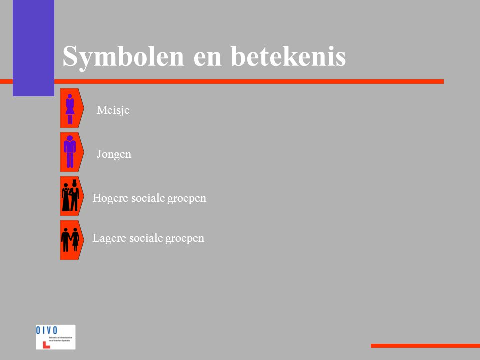 Symbolen en betekenis Jongen Hogere sociale groepen Lagere sociale groepen Meisje