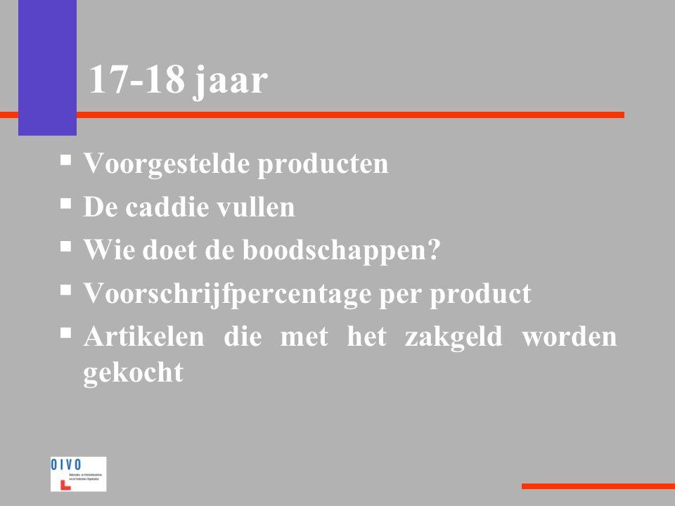 17-18 jaar  Voorgestelde producten  De caddie vullen  Wie doet de boodschappen.