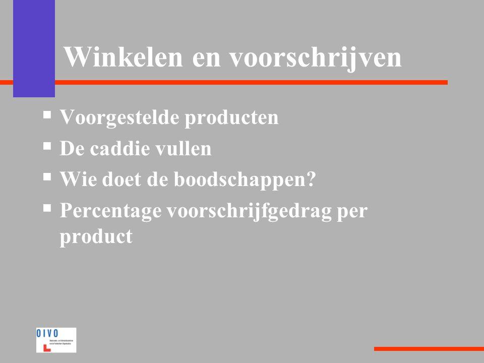 Winkelen en voorschrijven  Voorgestelde producten  De caddie vullen  Wie doet de boodschappen.